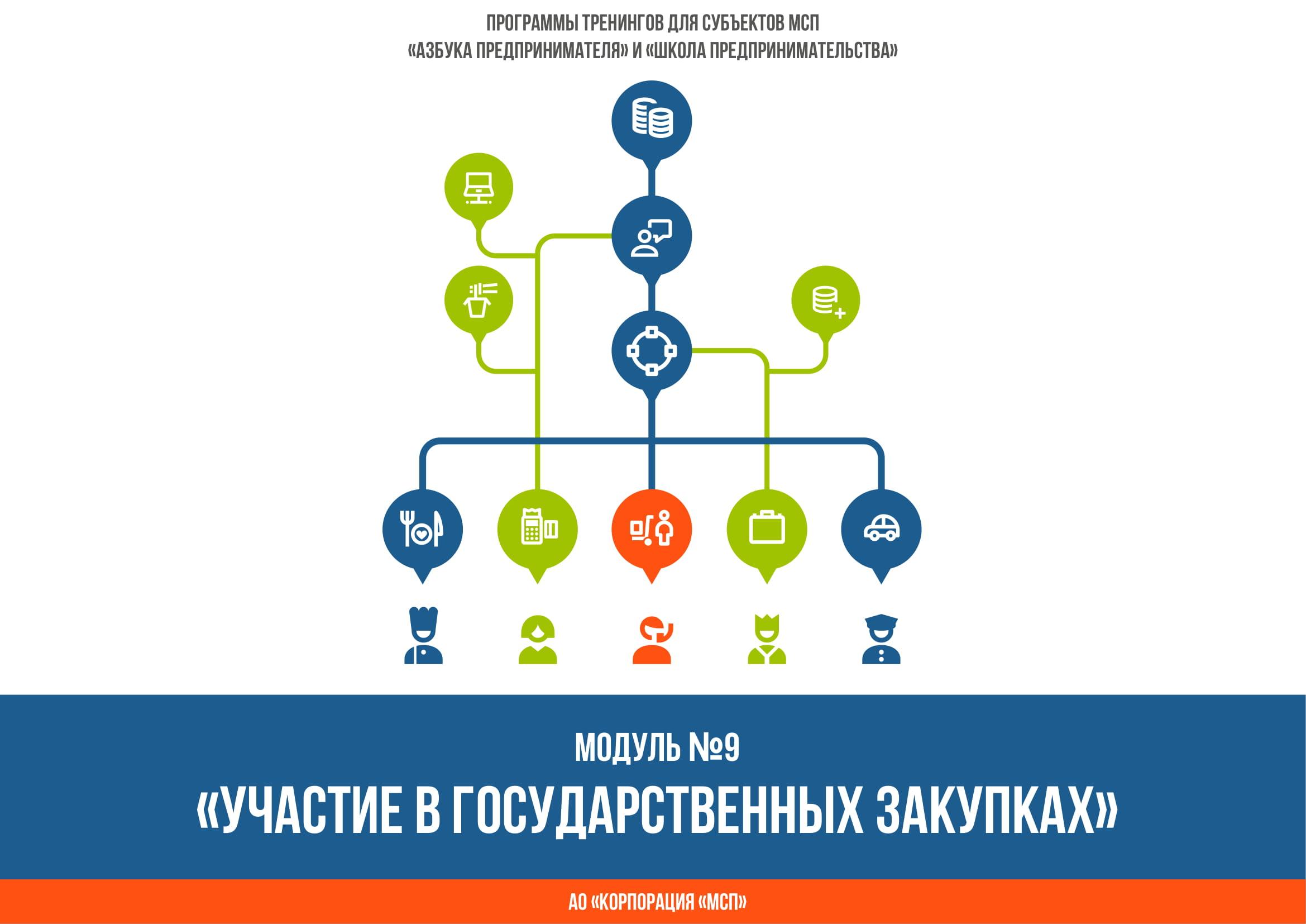 Тренинг «Участие в государственных закупках»